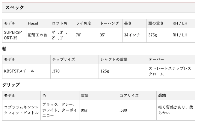 コブラ限定版キングスーパースポーツ-35パター クチコミ 評判 価格 最安値