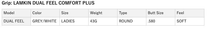 テーラーメイドレディースM6フェアウェイウッド 口コミ 評判 価格 最安値