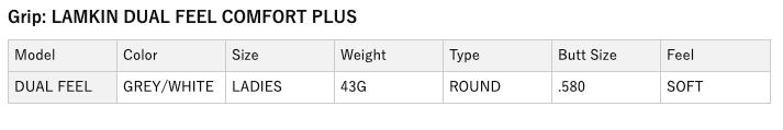 テーラーメイドレディースM6レスキューハイブリッド 口コミ 評判 価格 最安値