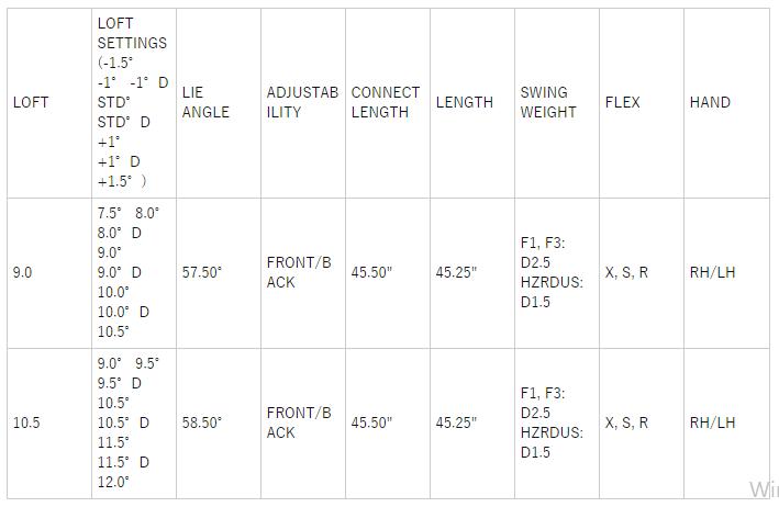 コブラRADSPEEDターボイエロー/マットブラックドライバー 商品名 価格 最安値 評判 口コミ