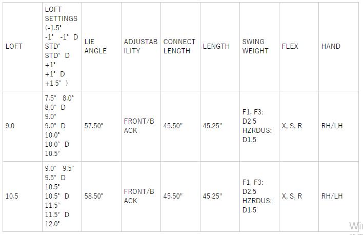 コブラRADSPEEDレッド/マットピーコートドライバー 価格 最安値 評判 口コミ