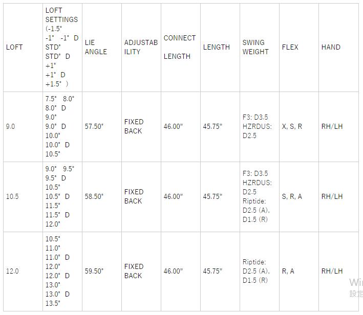コブラRADSPEEDXBターボイエロー/グロスブラックドライバー 価格 最安値 口コミ 評価