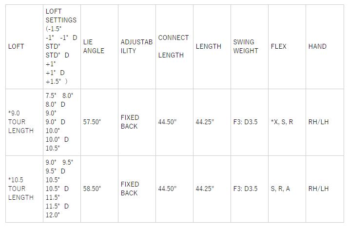 コブラRADSPEEDXBツアーレングスターボイエロー/グロスブラックドライバー 価格 最安値 口コミ 評判