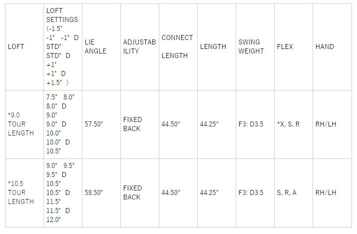コブラRADSPEEDXBツアーレングスレッド/マットピーコートドライバー 価格 最安値 口コミ 評判