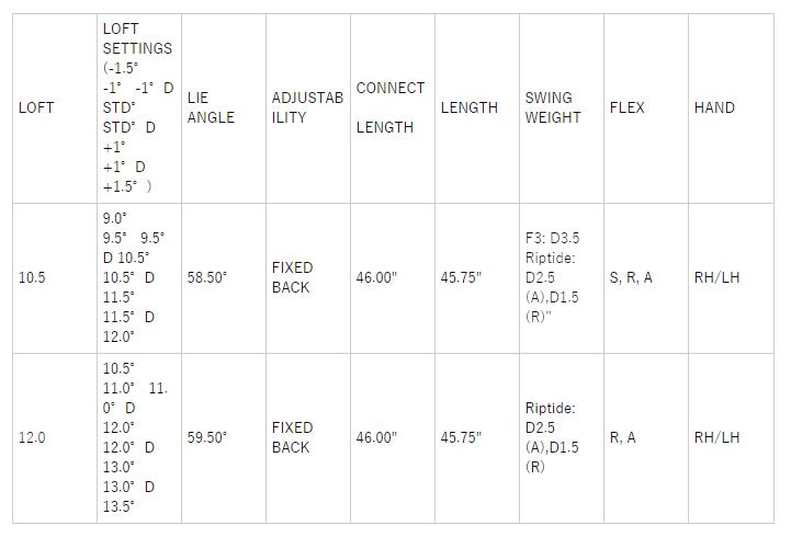 コブラRADSPEEDXDターボイエロー/グロスブラックドライバー 価格 最安値 口コミ 評判