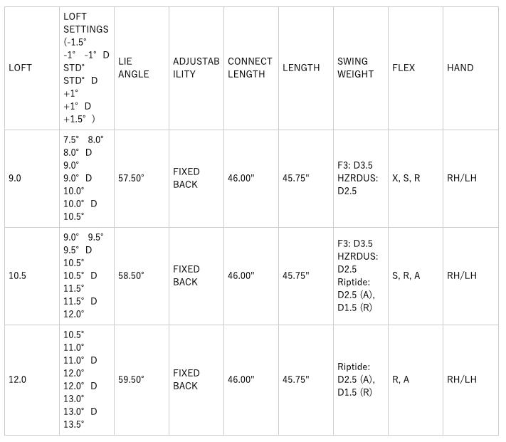 コブラRADSPEEDXBレッド/マットピーコートドライバー 価格 最安値 口コミ 評判