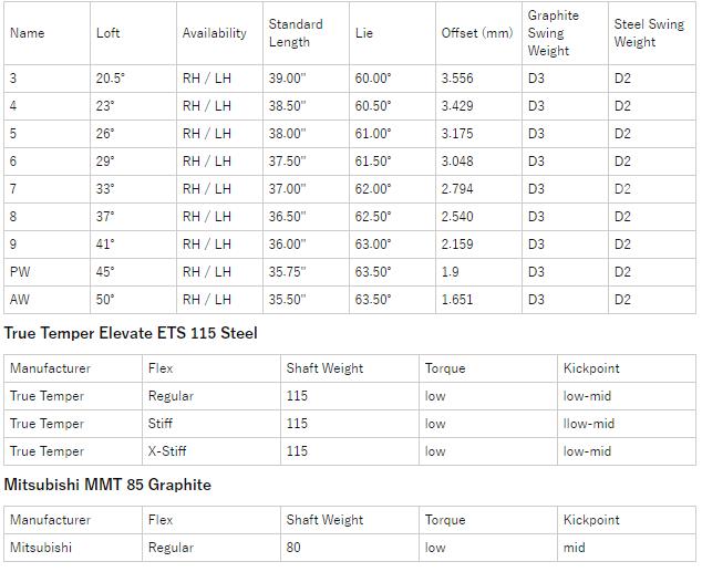キャロウェイ Apex Pro 21 Individual アイアン 価格 最安値 口コミ 評判