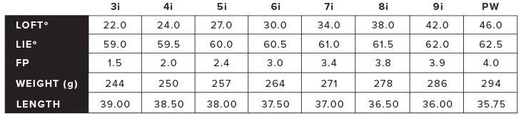 三浦MB-101 ブラック QPQ アイアン 価格 最安値 口コミ 評判