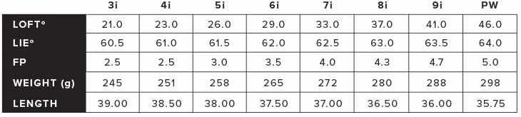 三浦 TC-201 ブラック QPQ アイアン 価格 最安値 口コミ 評判