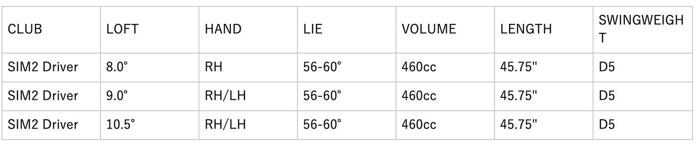 テーラーメイドSIM2ドライバー(ヘッドのみ) 価格 最安値 評判 口コミ