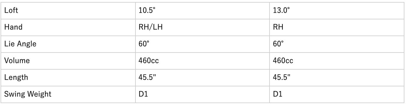 ウィルソンスタッフローンチパッドドライバー 口コミ 価格 最安値 評判