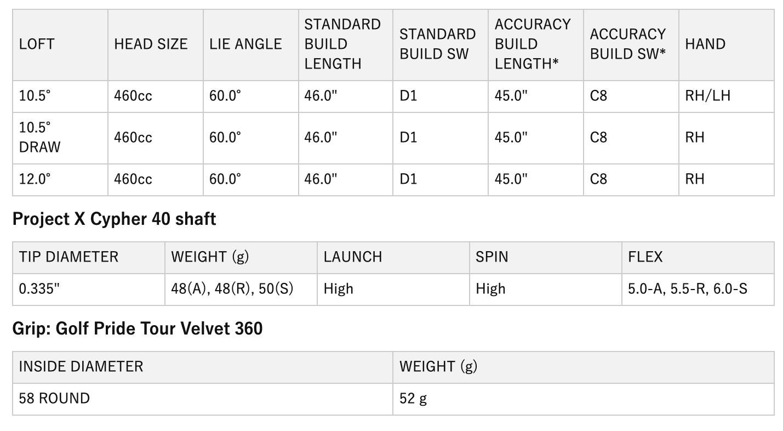 クリーブランドランチャー XL Liteドライバー 口コミ 評判 価格 最安値