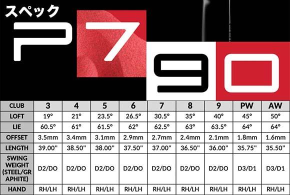 テーラーメイドP790カスタムアイアン 口コミ 評判 最安値