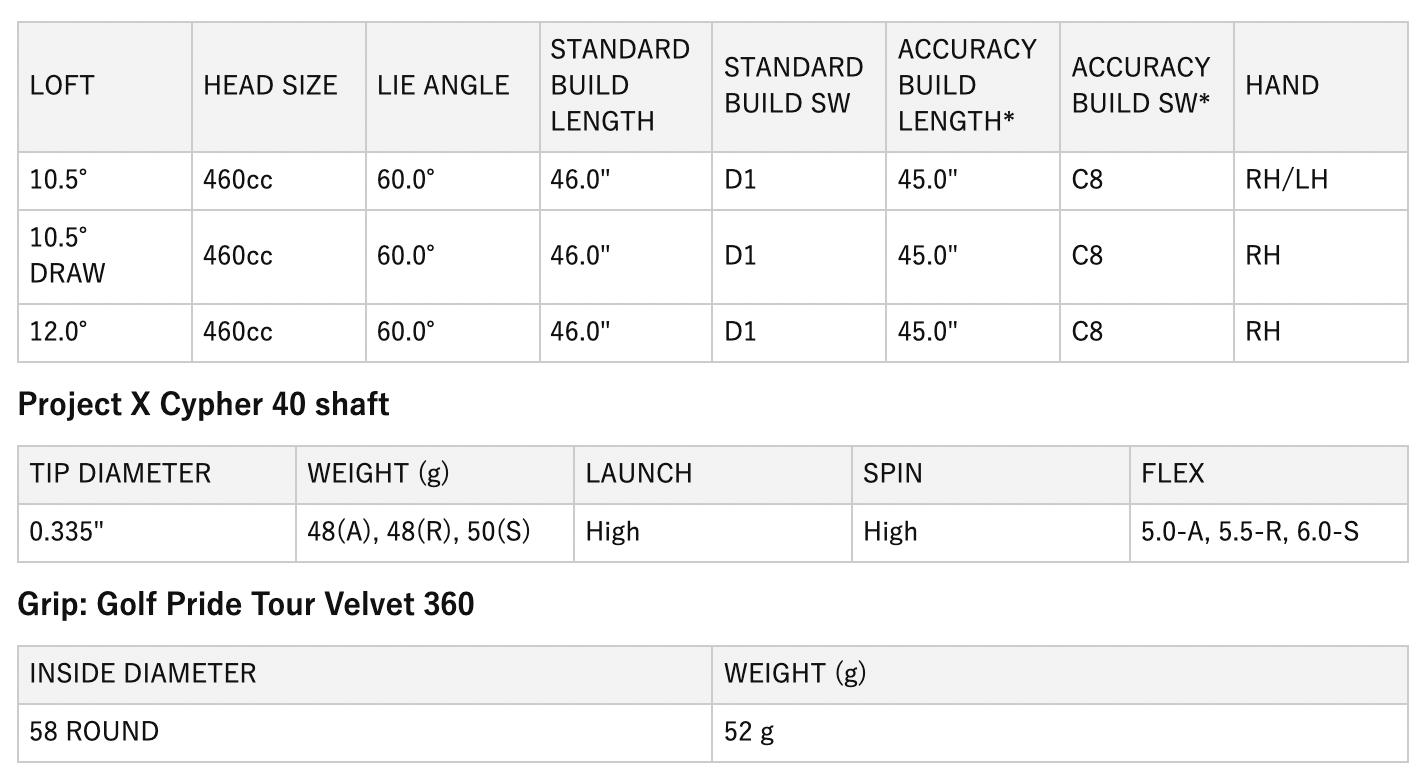 クリーブランドランチャーXLLiteドロードライバー 口コミ 価格 最安値 評判